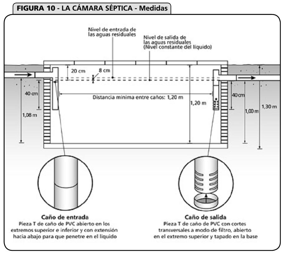 Diseño 1 etapa. Fuente: Mariñelarena